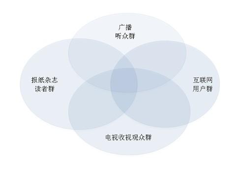 新闻传媒对社会的作用图片_福建省流动人口信息社会化采集系统功能简介