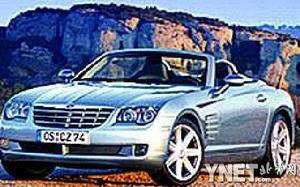 车展酷车 克莱斯勒2005款 交叉火力