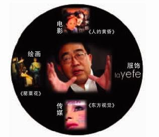 陈逸飞11幅瓷板画被窃被疑为遗产争夺的开始