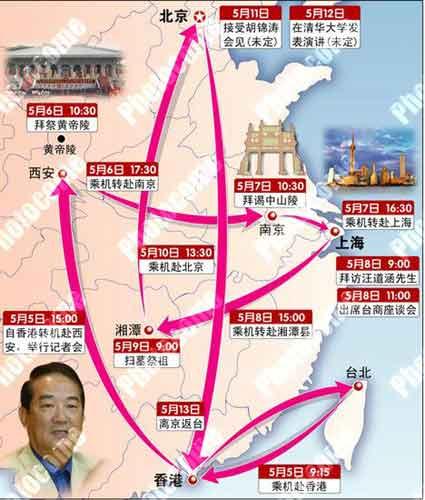 宋楚瑜大陆行程