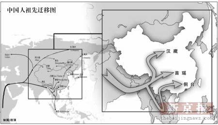 DNA的秘密:北京猿人不是华夏祖先?(组图)