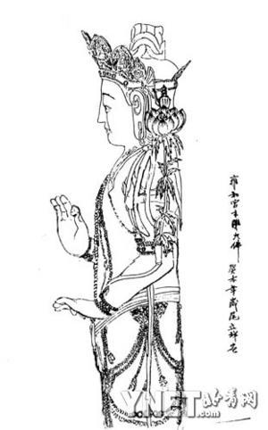 无锡大佛手绘图