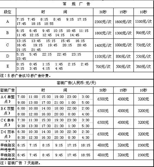 上海人民广播电台交通频率广告价目表1