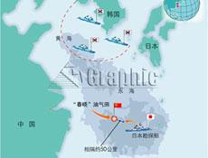 东海及东海能源概况