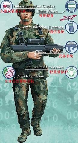 军事资讯_新闻频道 军事新闻 外军新闻                       在未来单兵装备