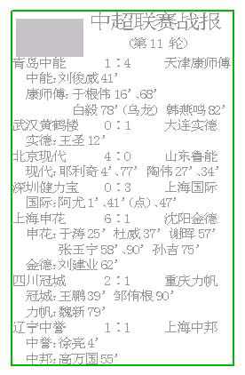中超联赛战报(图)