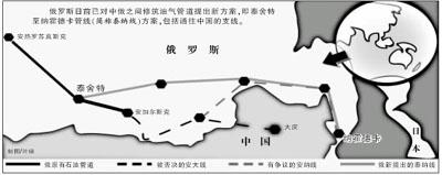 日本出价90亿美元拦截俄罗斯输往中国石油管道