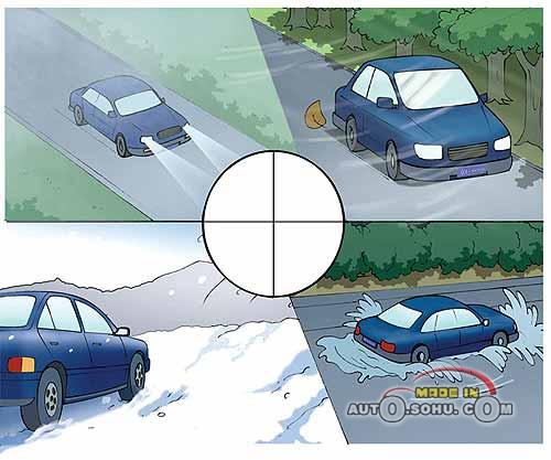 雨天与恶劣条件下的驾驶全攻略(多图)