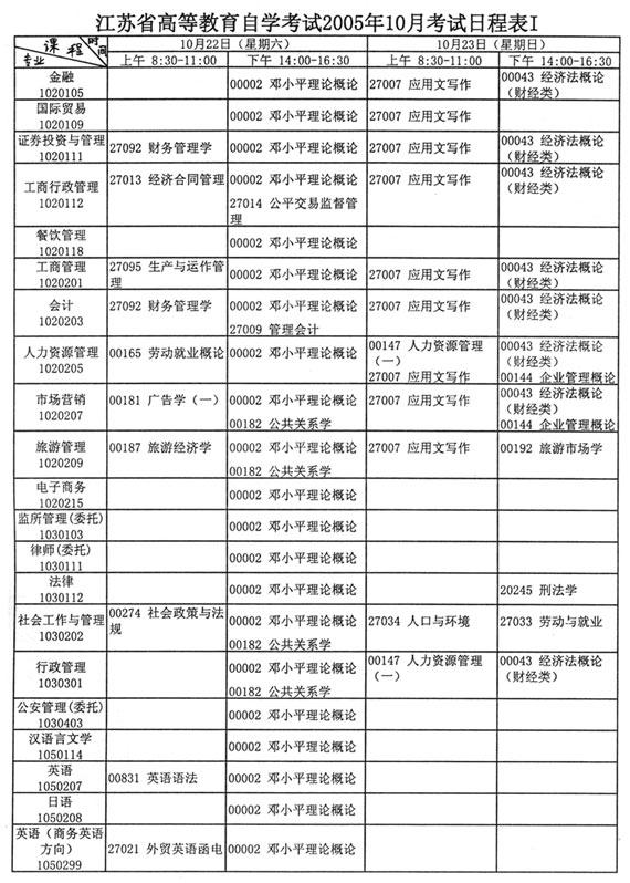 江苏省2005年10月自考考试日程安排(一)