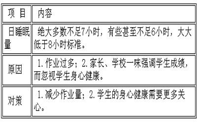 高考英语模拟试题(五)