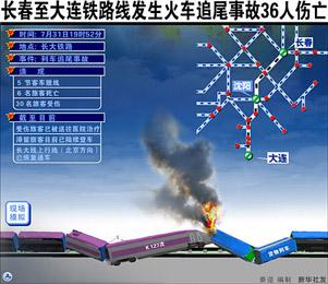 长大铁路线上行线恢复通车(组图)