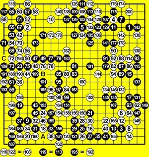 faded打击垫谱子-在第2届中环杯邀请赛首轮比赛中,代表中国台北出战的王立诚九段执