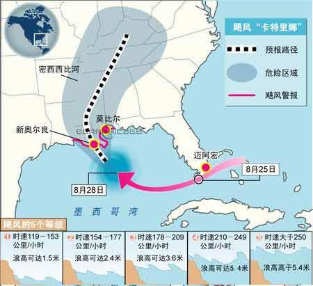 图文:飓风卡特里娜侵袭美国路径