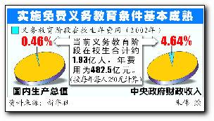 苏南可能在3日后率先宣布实行免费义务教育