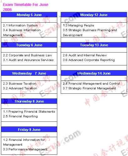 ACCA:2006年考试时间表