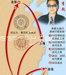 李敖神州文化之旅行程表