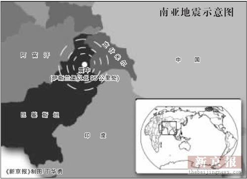强震突袭南亚印巴死亡逾1700人(组图)