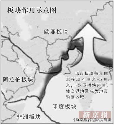 五大因素阻断地震求生路(组图)