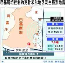 南亚大地震