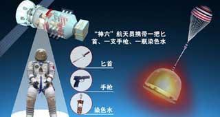 神六航天员携三种武器进太空