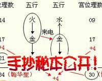 手抄秘本公开!(不断加载)