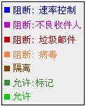 梭子鱼垃圾邮件防火墙为广州电信保障邮件安全