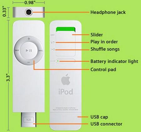 像口香糖 新款iPod shuffle明年上市