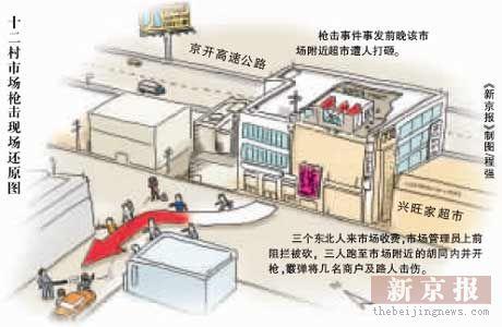 """""""西红门枪击""""初定祸起收费纠纷(组图)"""