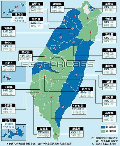 台湾地方派系与权力结构分析