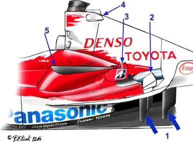 官方详解丰田TF106 新旧赛车外观近似内部不同