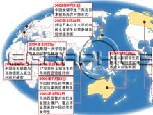 (图表)近年中国海外留学生遇害一览