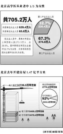 gdp增速_上海第二工业大学_gdp第二