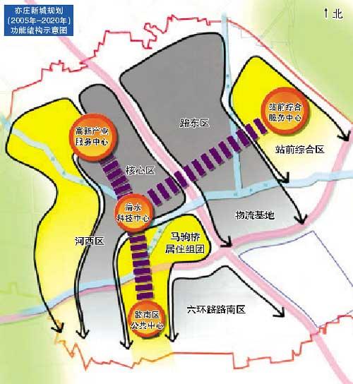 温江人口2020年总人数_中国人口2020总人数