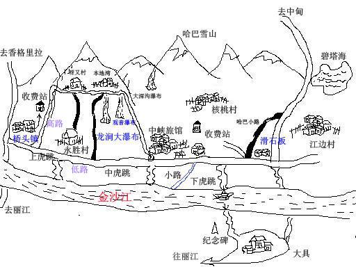 虎跳峡徒步穿越详细攻略[组图]