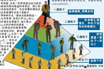 每周一会 沈阳北站票贩组织调查(组图)-搜狐新