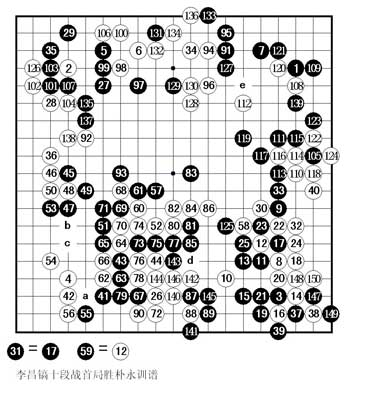 曹大元评韩国十段战:李昌镐攻击激烈(谱)