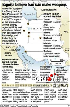 伊朗核设施列表(图)