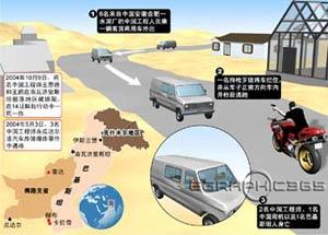 中国工程师遇袭身亡