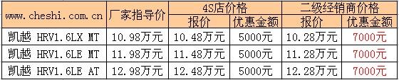 06款凯越HRV价格(图)