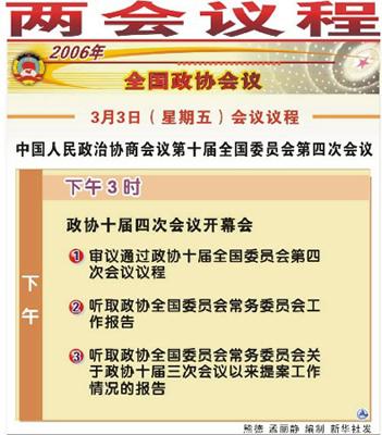 政协会议今日开幕 26条意见写入十一五纲要草案
