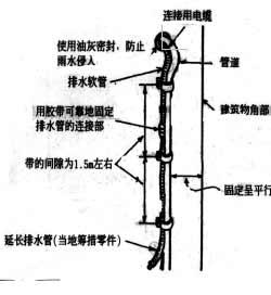 """苏宁参与制定空调安装质量检验""""国家标准"""""""