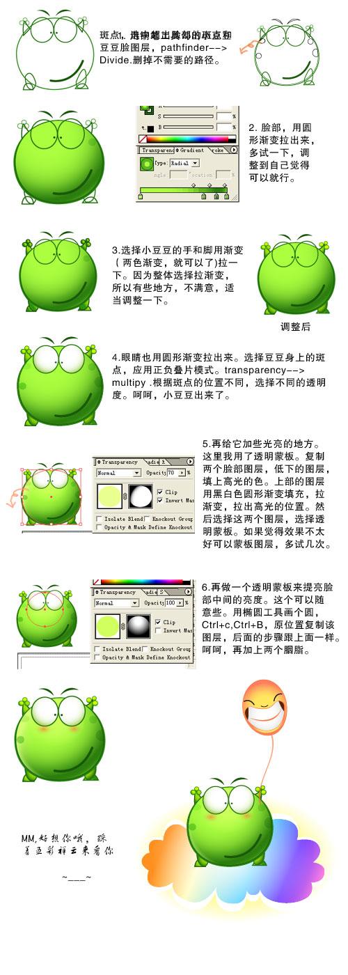 Illustrator绘制超可爱的青豆小青蛙