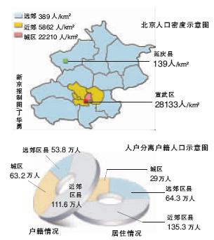 罗马人口密度_河北省正定中学2010高三下学期第二次考试 文综 1