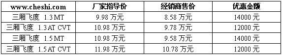 三厢飞度价格图(图)