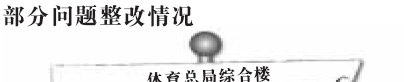 新京报:2004年度审计追回41亿元