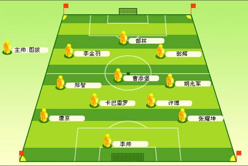 搜狐评中超最佳:鲁能攻击群称雄 长春艳冠群芳