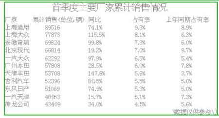 """上海大众:引进产品从""""要""""到""""拿来"""""""