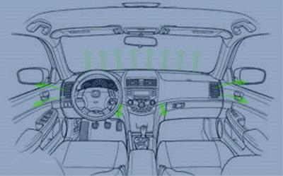 夏天汽车空调使用的注意事项