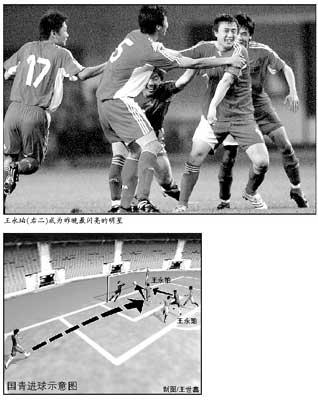 中日青年赛王永珀梅开二度 中超赛场却无球可踢