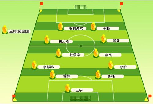 搜狐评中超12轮最佳阵容:王宇守门 亚泰双子星